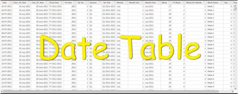 Date Table in Power BI